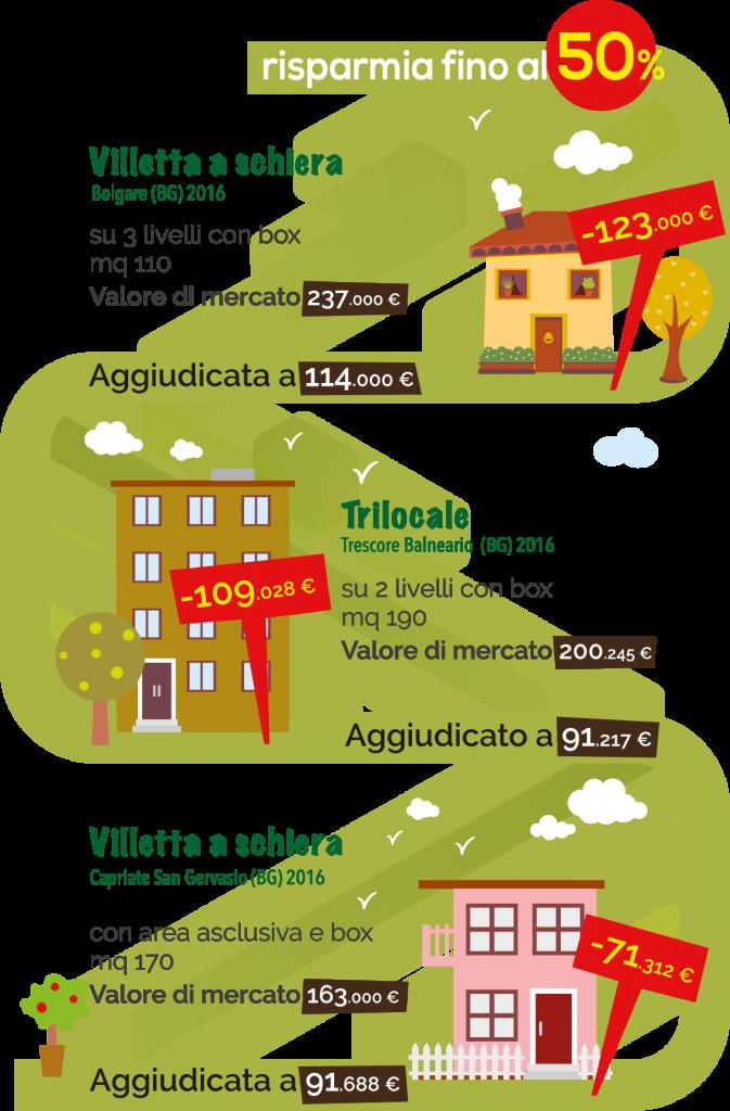 infografica-risparmio